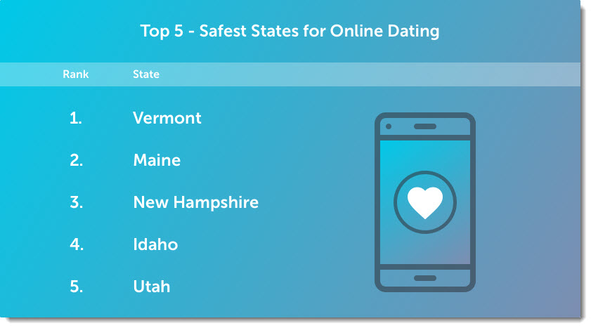 Online dating dangers stories with morals